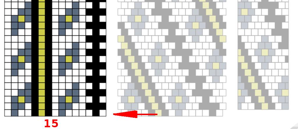 Qrkoko.pl - Jak czytać wzory szydełkowo koralikowe?